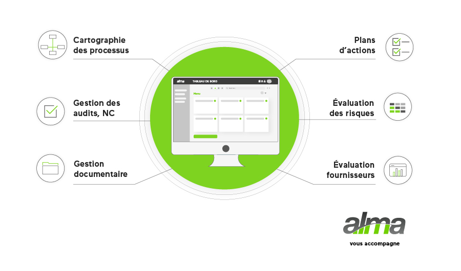alma-transformation-numerique-agilium-smq-logiciel-qualite
